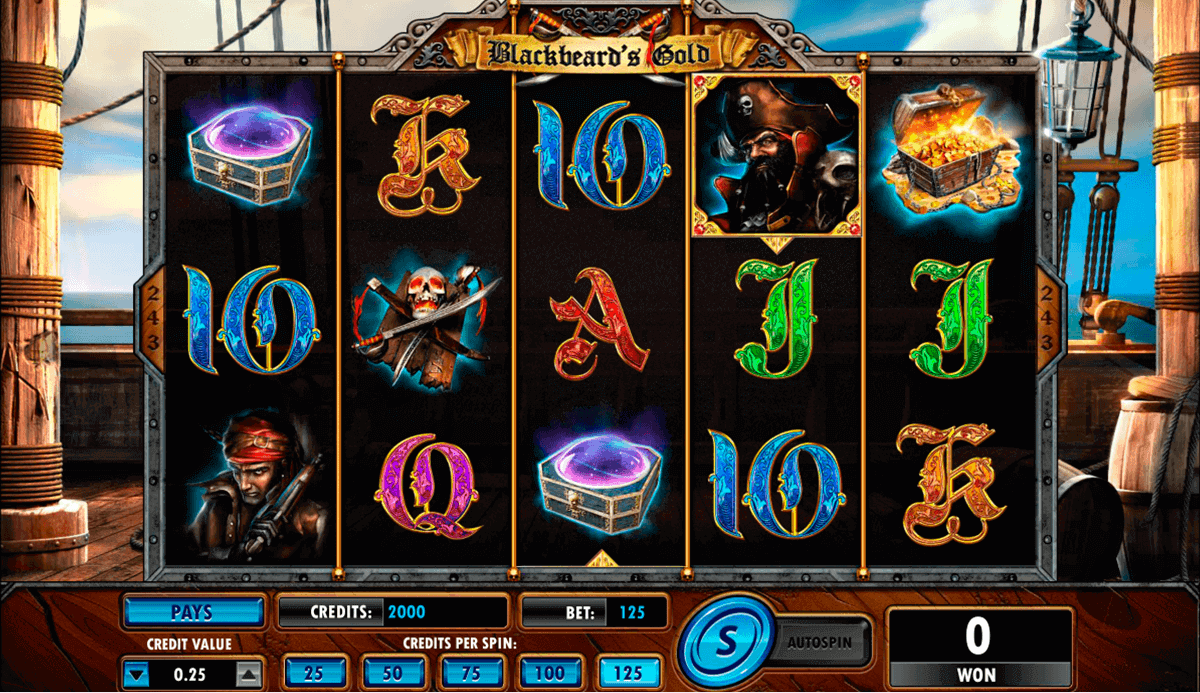 A Look at Cryptologic Release, Blackbeard's Gold Online Slot