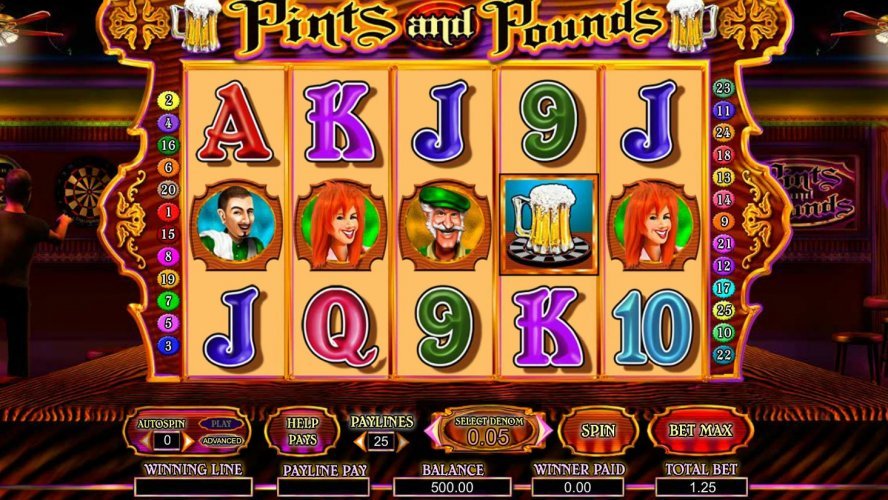 Pub Game Pints and Pounds Slot Overview