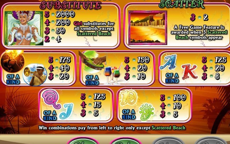 Dancing And Winning with Samba Nights Slot