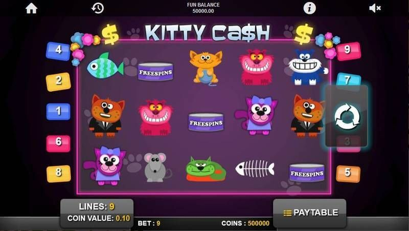 Kitty Cash Slot From 1×2 Gaming
